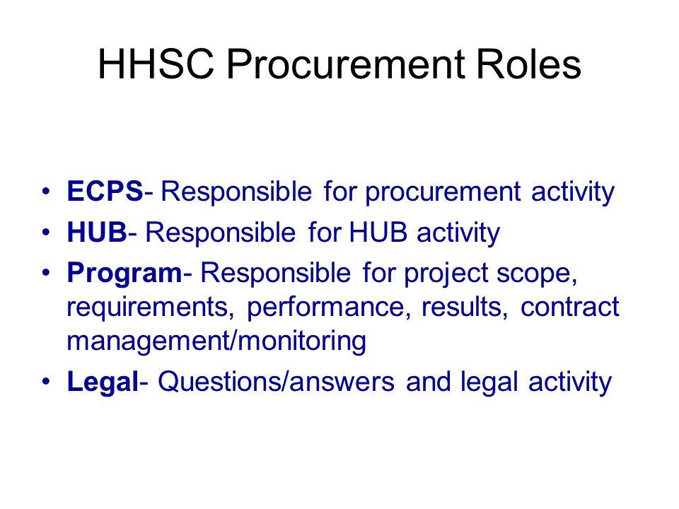 HHSC Procurement Roles ECPS- Responsible for procurement activity HUB- Responsible for HUB activity Program- Responsible for project scope, requiremen