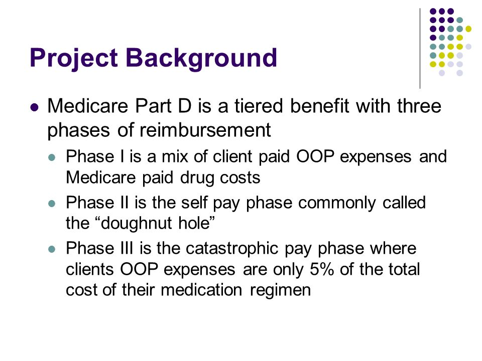 Project Background Medicare Part D is a tiered benefit with three phases of reimbursement Phase I is a mix of client paid OOP expenses and Medicare paid drug costs Phase II is the self pay phase commonly called the doughnut hole Phase III is the catastrophic pay phase where clients OOP expenses are only 5% of the total cost of their medication regimen