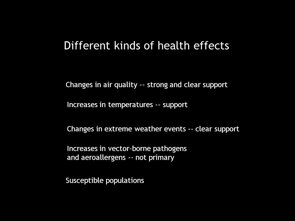 Different kinds of health effects Changes in air quality -- strong and clear support Increases in temperatures -- support Changes in extreme weather events –- clear support Increases in vector-borne pathogens and aeroallergens -- not primary Susceptible populations