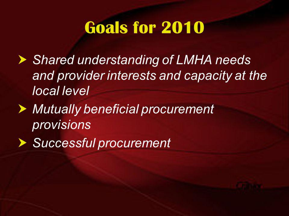 Goals for 2010 Shared understanding of LMHA needs and provider interests and capacity at the local level Mutually beneficial procurement provisions Successful procurement