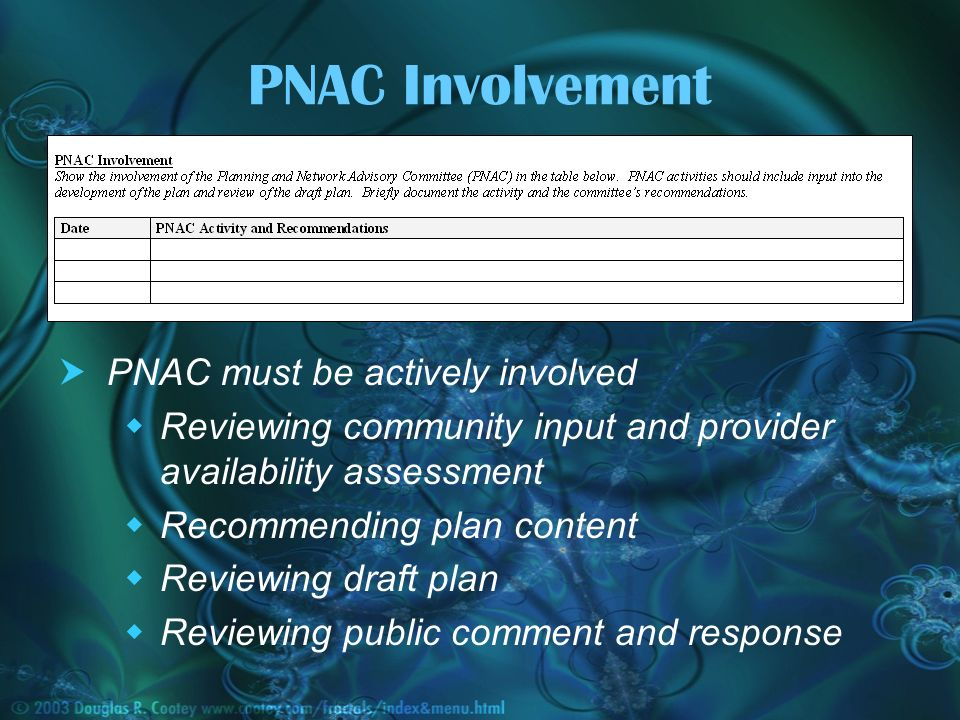 PNAC Involvement PNAC must be actively involved Reviewing community input and provider availability assessment Recommending plan content Reviewing draft plan Reviewing public comment and response
