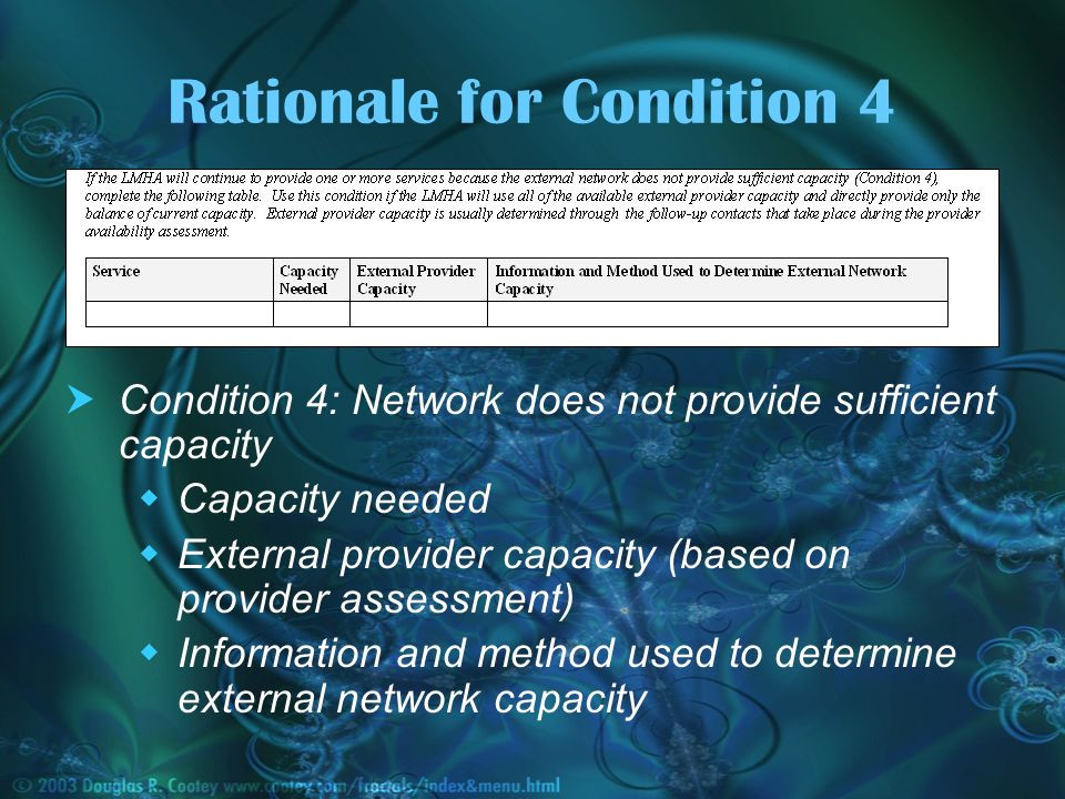 Rationale for Condition 4 Condition 4: Network does not provide sufficient capacity Capacity needed External provider capacity (based on provider assessment) Information and method used to determine external network capacity