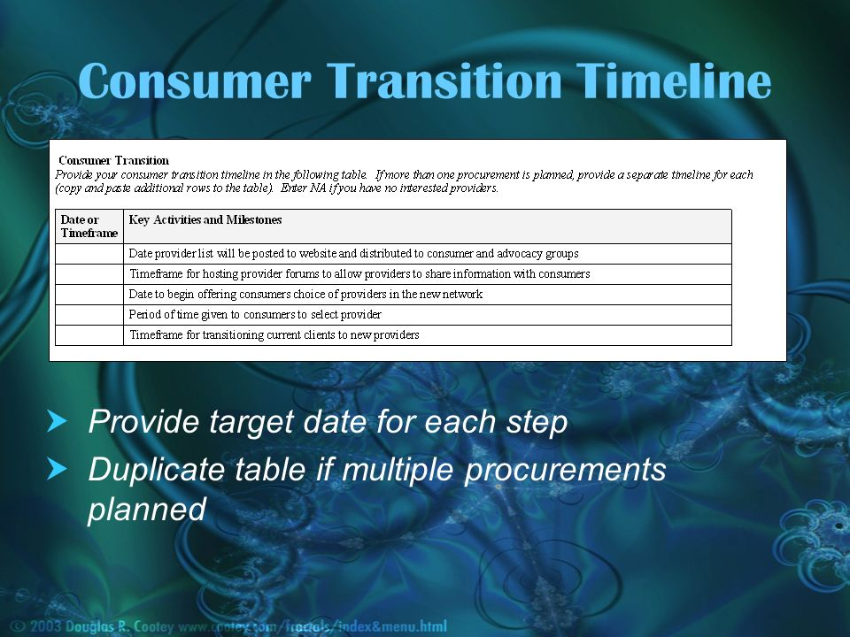 Consumer Transition Timeline Provide target date for each step Duplicate table if multiple procurements planned