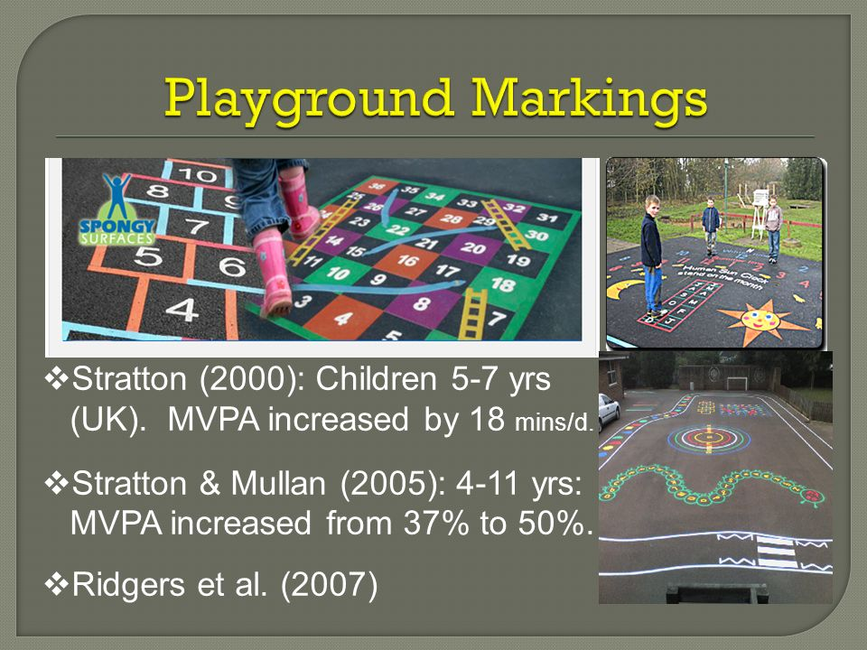 Stratton (2000): Children 5-7 yrs (UK). MVPA increased by 18 mins/d. Stratton & Mullan (2005): 4-11 yrs: MVPA increased from 37% to 50%. Ridgers et al