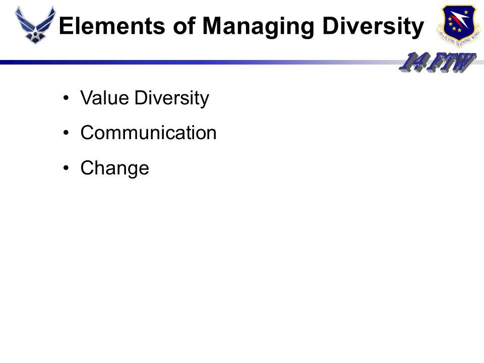 Value Diversity Communication Change Elements of Managing Diversity