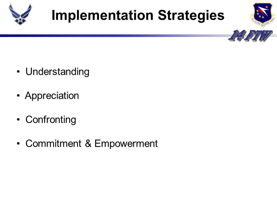 Understanding Appreciation Confronting Commitment & Empowerment Implementation Strategies