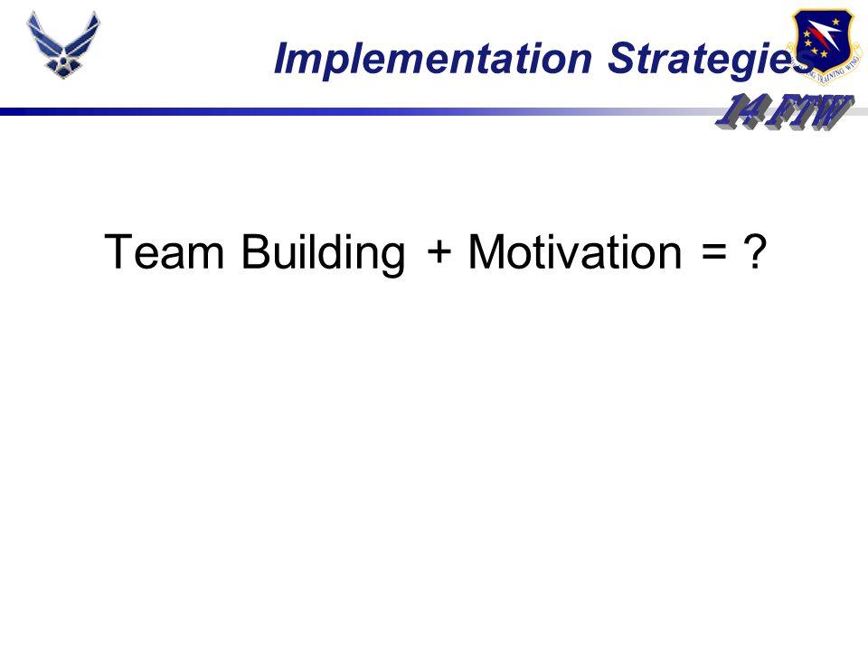 Team Building + Motivation = Implementation Strategies