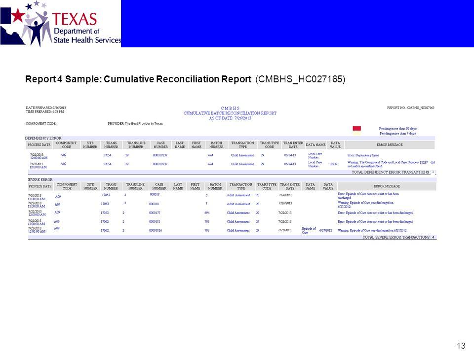 Report 4 Sample: Cumulative Reconciliation Report (CMBHS_HC027165) 13