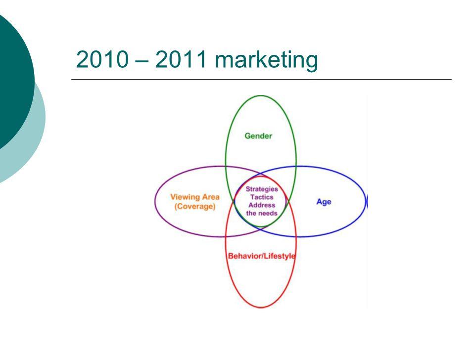 2010 – 2011 marketing