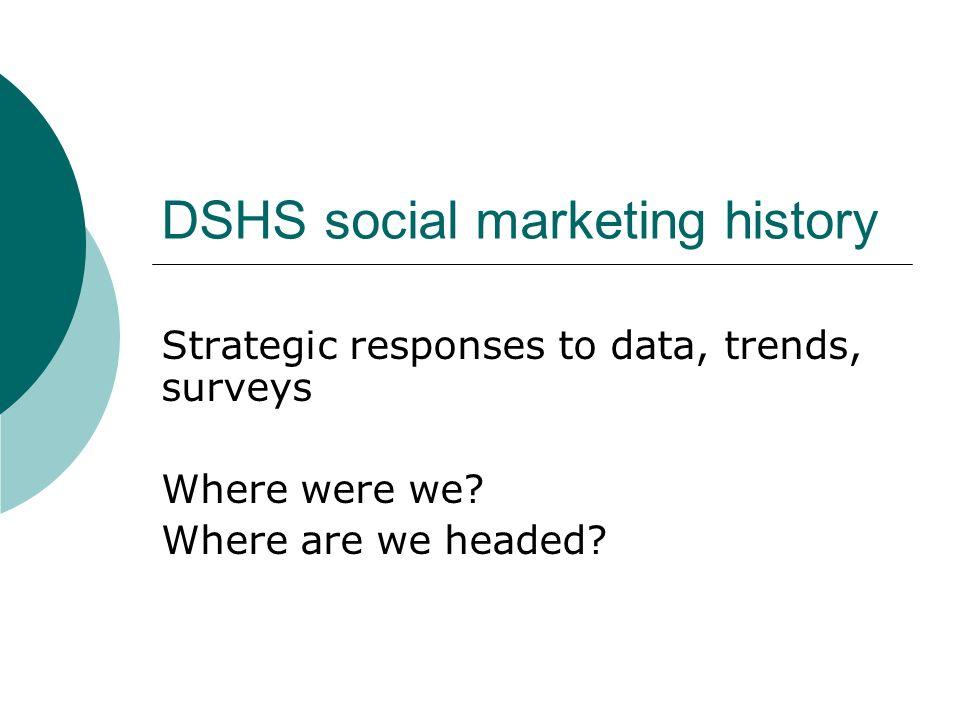 DSHS social marketing history Strategic responses to data, trends, surveys Where were we.