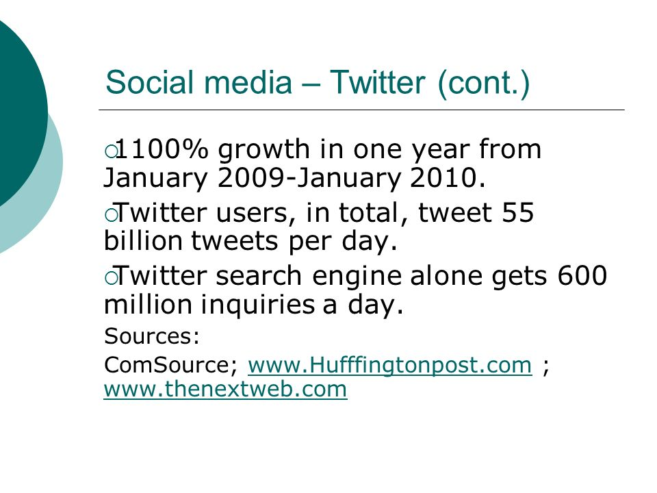 Social media – Twitter (cont.) 1100% growth in one year from January 2009-January 2010.