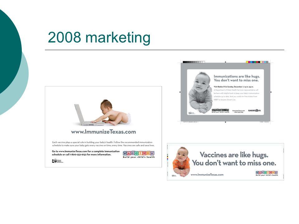 2008 marketing