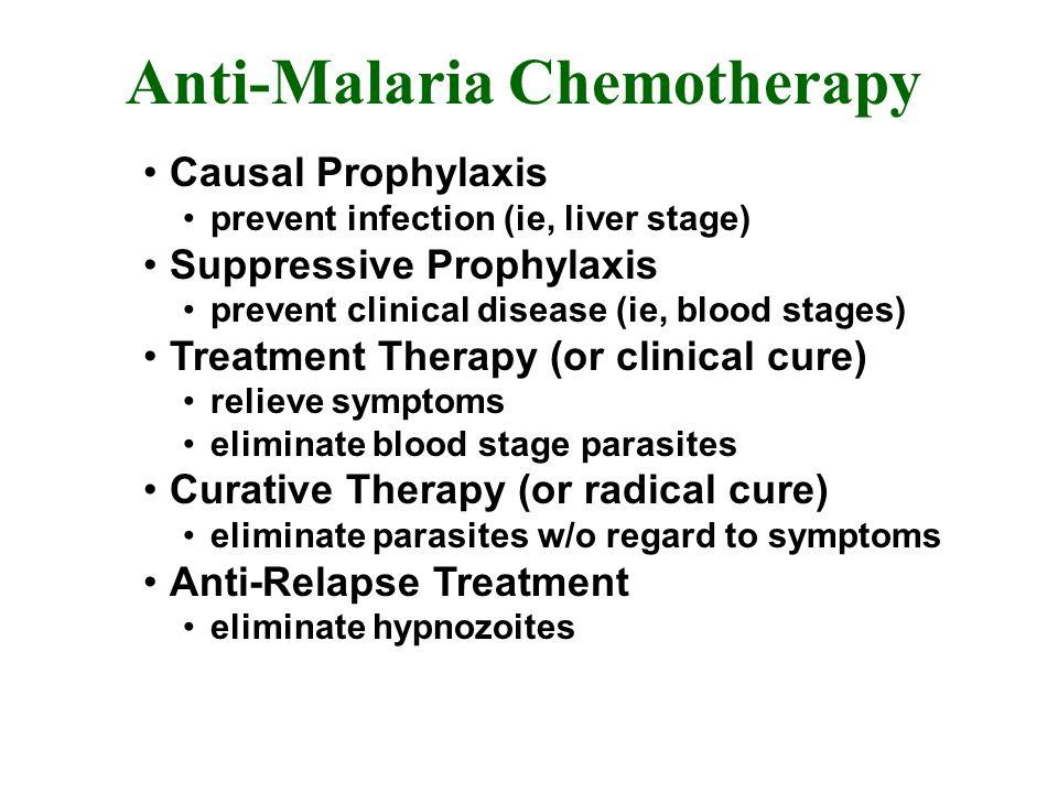 Selected Anti-Malarials