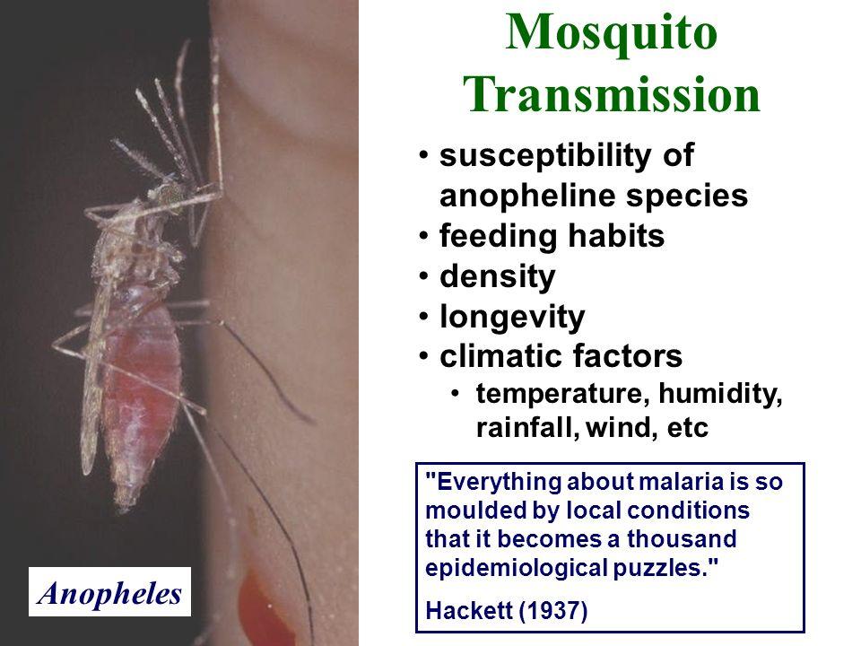 susceptibility of anopheline species feeding habits density longevity climatic factors temperature, humidity, rainfall, wind, etc Mosquito Transmissio
