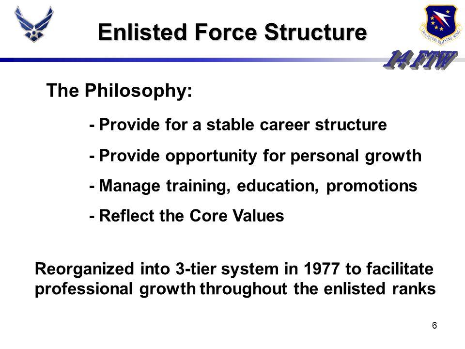 Enlisted Force Structure I n t e g r i t y - S e r v i c e - E x c e l l e n c e NCO Professional Enhancement