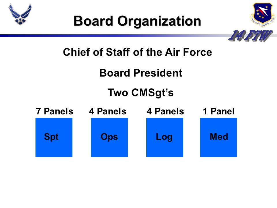 NCO Roadmap to Success