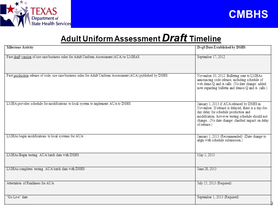 9 Adult Uniform Assessment Draft Timeline CMBHS Milestone ActivityDraft Date Established by DSHS First draft version of use case/business rules for Ad