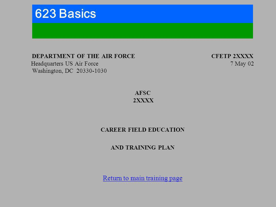 DEPARTMENT OF THE AIR FORCE CFETP 2XXXX Headquarters US Air Force 7 May 02 Washington, DC 20330-1030 AFSC 2XXXX CAREER FIELD EDUCATION AND TRAINING PL