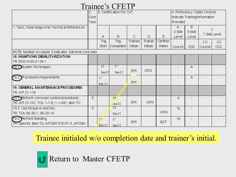 10 Jan 02 17 Jan 02 17 Feb 02 19 Jan 02 19 Jan 02 19 Feb 02 07 Jan 02 Trainee initialed w/o completion date and trainers initial. Trainees CFETP Retur