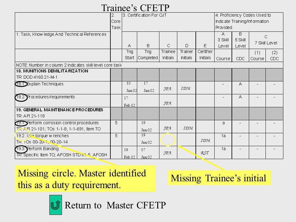 10 Jan 02 17 Jan 02 17 Feb 02 19 Jan 02 19 Jan 02 19 Feb 02 07 Jan 02 Missing circle. Master identified this as a duty requirement. Trainees CFETP Ret