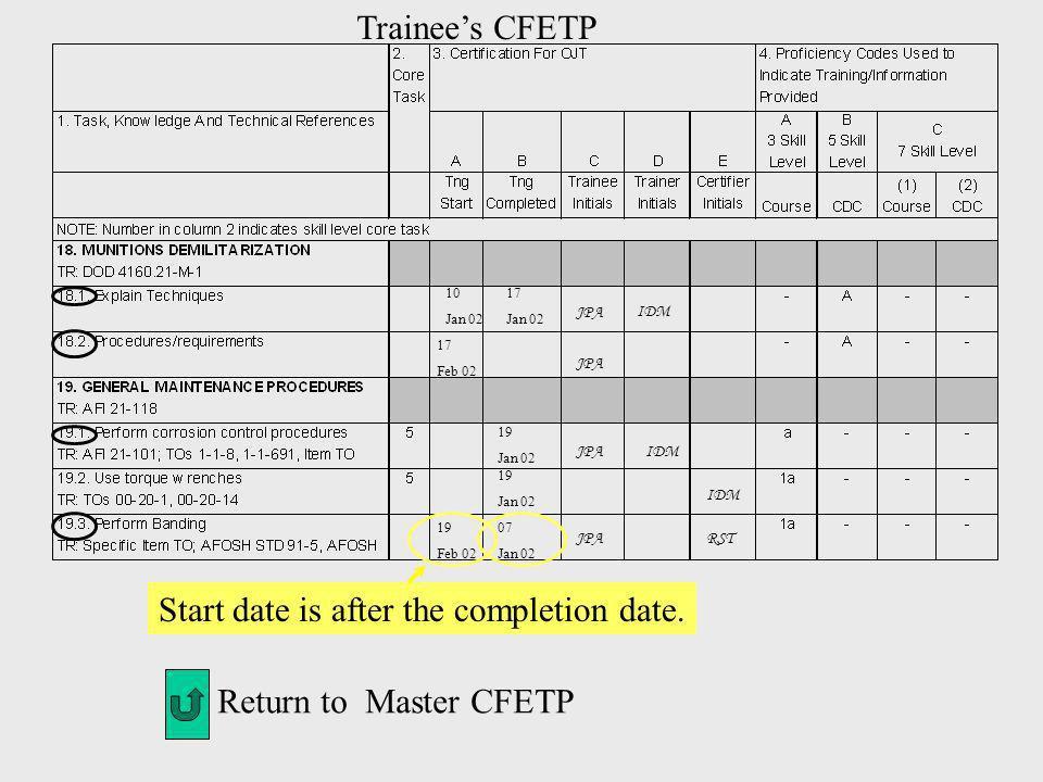 10 Jan 02 17 Jan 02 17 Feb 02 19 Jan 02 19 Jan 02 19 Feb 02 07 Jan 02 Start date is after the completion date. Trainees CFETP Return to Master CFETP I