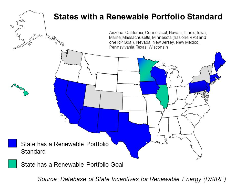State has a Renewable Portfolio Standard State has a Renewable Portfolio Goal Source: Database of State Incentives for Renewable Energy (DSIRE) States with a Renewable Portfolio Standard Arizona, California, Connecticut, Hawaii, Illinois, Iowa, Maine, Massachusetts, Minnesota (has one RPS and one RP Goal), Nevada, New Jersey, New Mexico, Pennsylvania, Texas, Wisconsin
