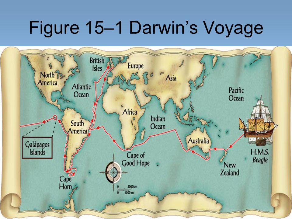Figure 15–1 Darwins Voyage