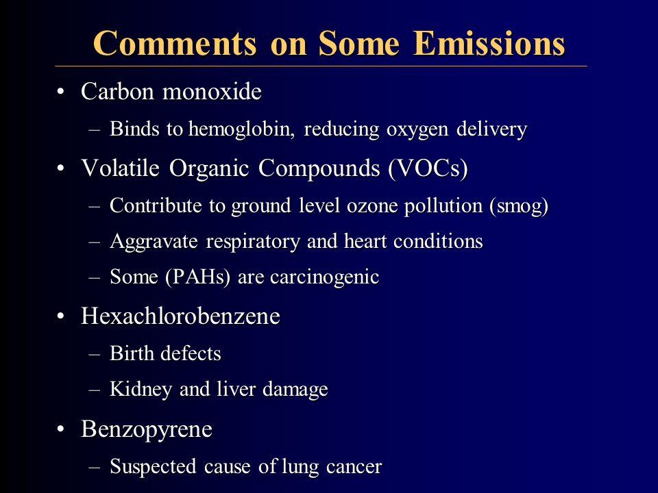 Comments on Some Emissions Carbon monoxideCarbon monoxide –Binds to hemoglobin, reducing oxygen delivery Volatile Organic Compounds (VOCs)Volatile Org