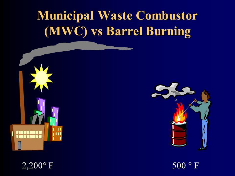 Municipal Waste Combustor (MWC) vs Barrel Burning 2,200 F 500 F