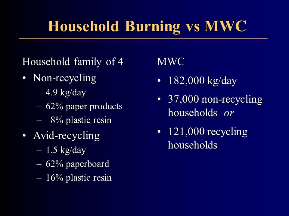 Household Burning vs MWC Household family of 4 Non-recyclingNon-recycling –4.9 kg/day –62% paper products – 8% plastic resin Avid-recyclingAvid-recycl