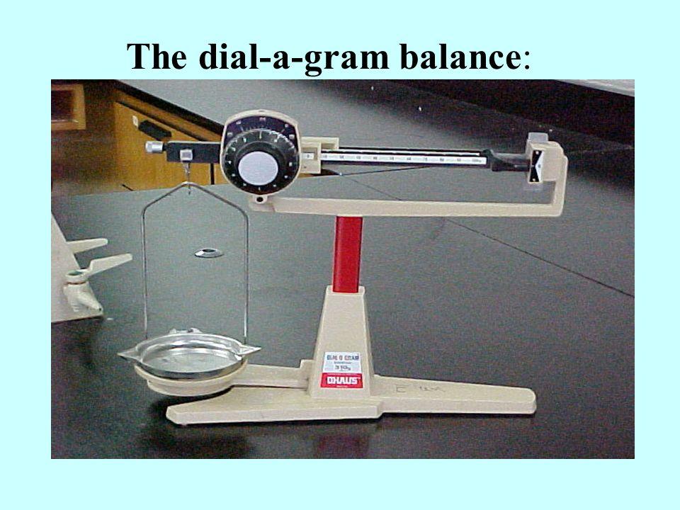 The dial-a-gram balance: