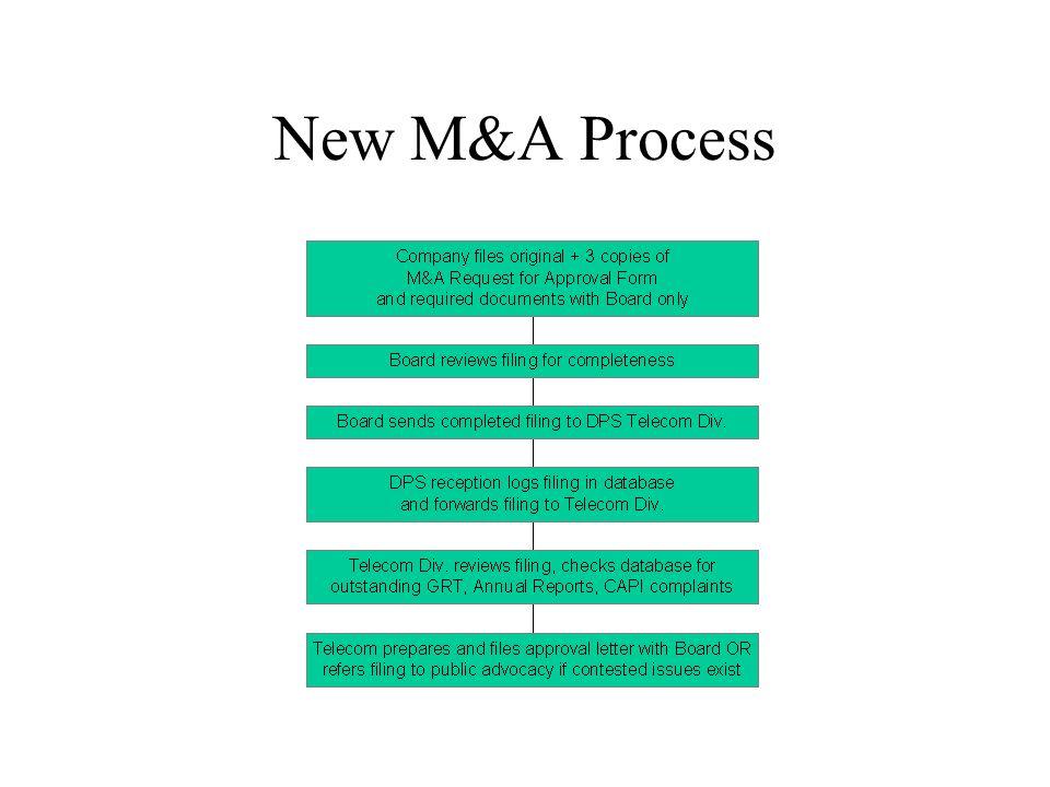 New M&A Process