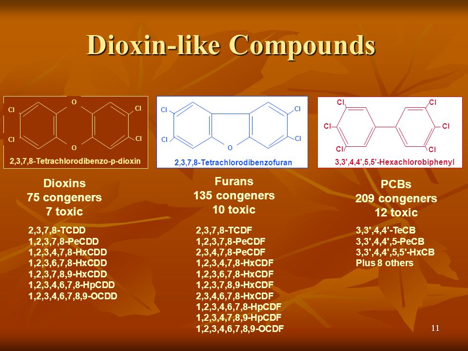 11 2,3,7,8-Tetrachlorodibenzo-p-dioxin Cl O O PCBs 209 congeners 12 toxic 3,3 ,4,4 -TeCB 3,3 ,4,4 ,5-PeCB 3,3 ,4,4 ,5,5 -HxCB Plus 8 others Cl 3,3 ,4,4 ,5,5 -Hexachlorobiphenyl Dioxin-like Compounds Dioxins 75 congeners 7 toxic 2,3,7,8-TCDD 1,2,3,7,8-PeCDD 1,2,3,4,7,8-HxCDD 1,2,3,6,7,8-HxCDD 1,2,3,7,8,9-HxCDD 1,2,3,4,6,7,8-HpCDD 1,2,3,4,6,7,8,9-OCDD Furans 135 congeners 10 toxic 2,3,7,8-TCDF 1,2,3,7,8-PeCDF 2,3,4,7,8-PeCDF 1,2,3,4,7,8-HxCDF 1,2,3,6,7,8-HxCDF 1,2,3,7,8,9-HxCDF 2,3,4,6,7,8-HxCDF 1,2,3,4,6,7,8-HpCDF 1,2,3,4,7,8,9-HpCDF 1,2,3,4,6,7,8,9-OCDF Cl 2,3,7,8-Tetrachlorodibenzofuran O