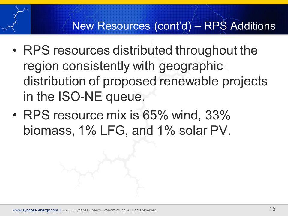 15 www.synapse-energy.com | ©2006 Synapse Energy Economics Inc.