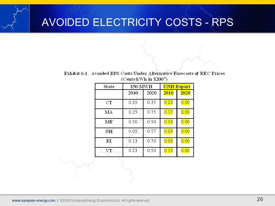 26 www.synapse-energy.com | ©2006 Synapse Energy Economics Inc.