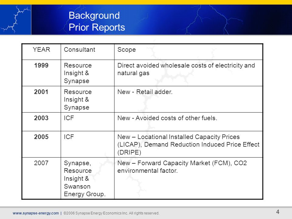 4 www.synapse-energy.com | ©2006 Synapse Energy Economics Inc.