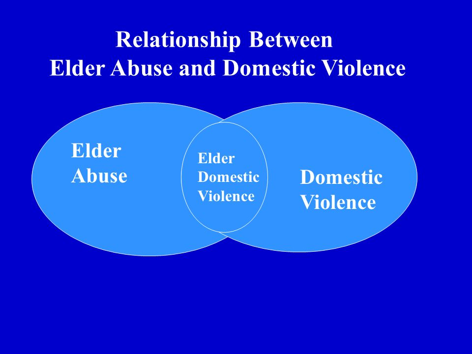 Relationship Between Elder Abuse and Domestic Violence Domestic Violence Elder Abuse Elder Domestic Violence Elder Domestic Violence