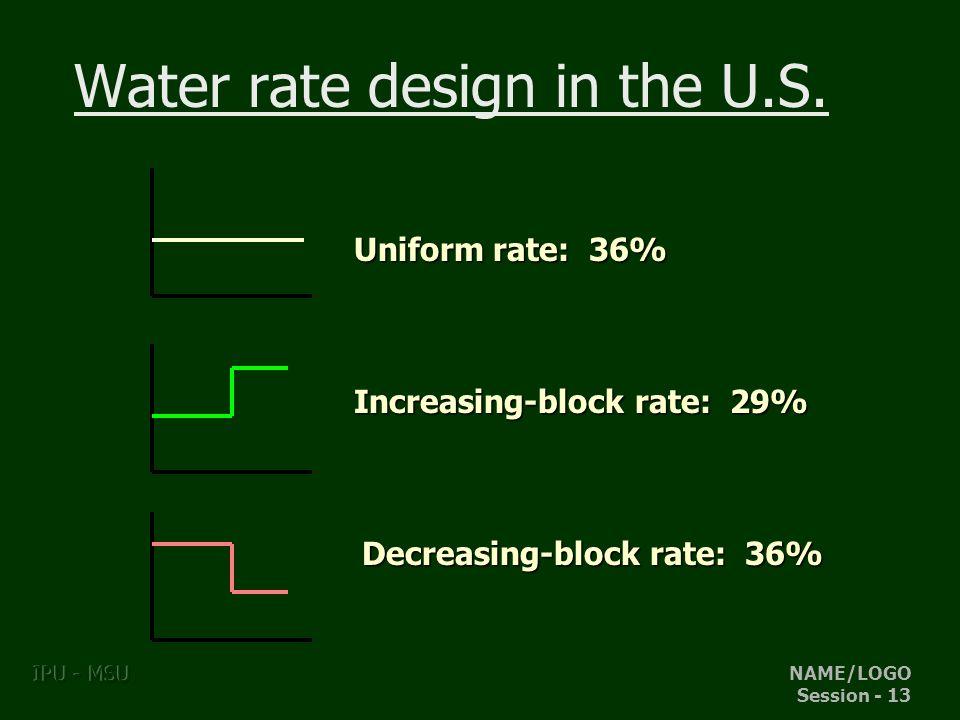 NAME/LOGO Session - 13 IPU - MSU Water rate design in the U.S.