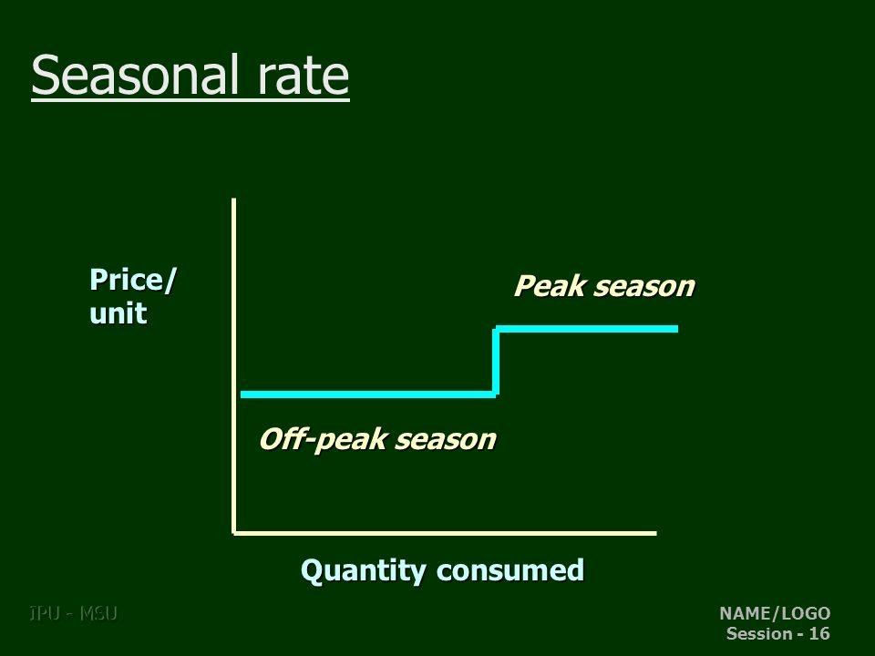 NAME/LOGO Session - 16 IPU - MSU Seasonal ratePrice/unit Quantity consumed Peak season Off-peak season
