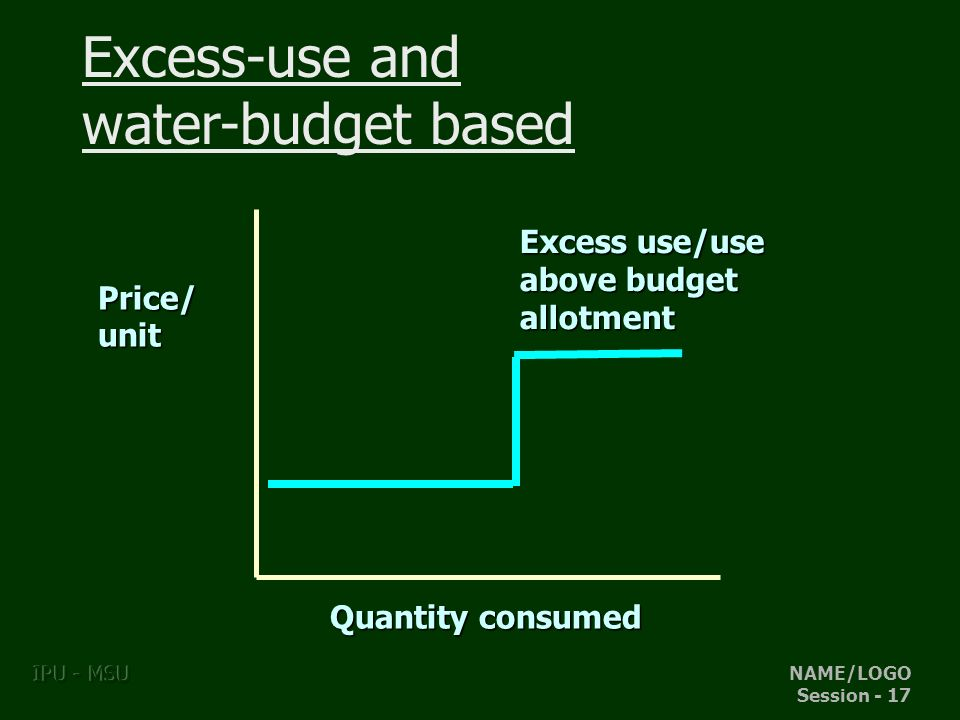 NAME/LOGO Session - 17 IPU - MSU Excess-use and water-budget based Price/unit Quantity consumed Excess use/use above budget allotment