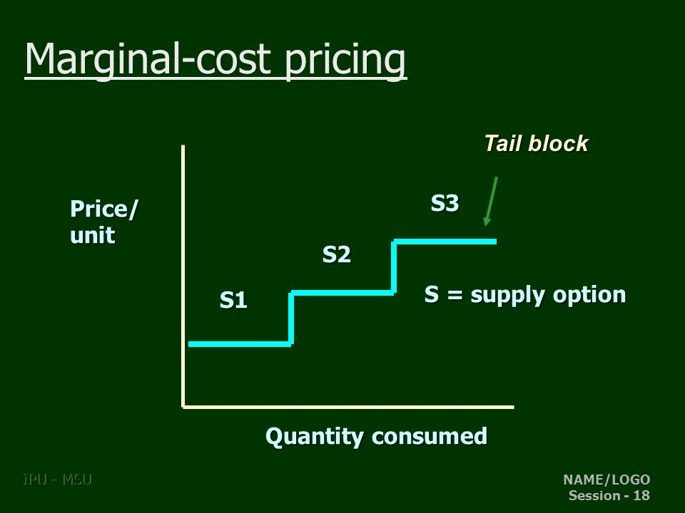 NAME/LOGO Session - 18 IPU - MSU Marginal-cost pricingPrice/unit Quantity consumed S1 S3 S2 S = supply option Tail block