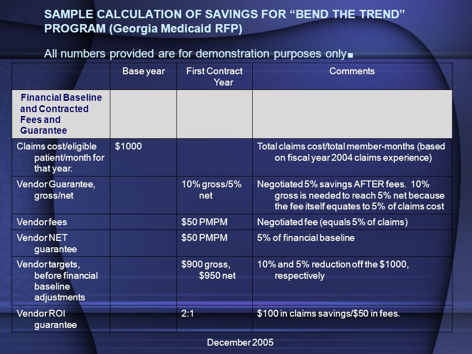December 2005 SAMPLE CALCULATION OF SAVINGS FOR BEND THE TREND PROGRAM (Georgia Medicaid RFP) All numbers provided are for demonstration purposes only