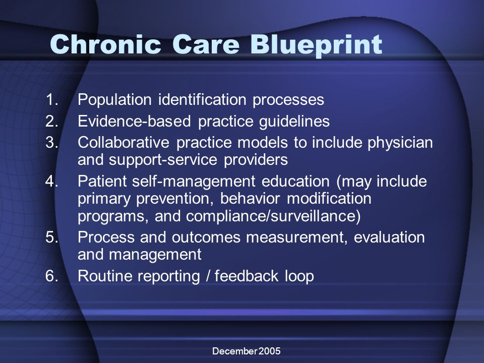 December 2005 Chronic Care Blueprint 1.Population identification processes 2.Evidence-based practice guidelines 3.Collaborative practice models to inc