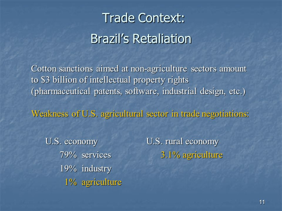 11 Trade Context: Brazils Retaliation Trade Context: Brazils Retaliation Cotton sanctions aimed at non-agriculture sectors amount to $3 billion of intellectual property rights (pharmaceutical patents, software, industrial design, etc.) Weakness of U.S.