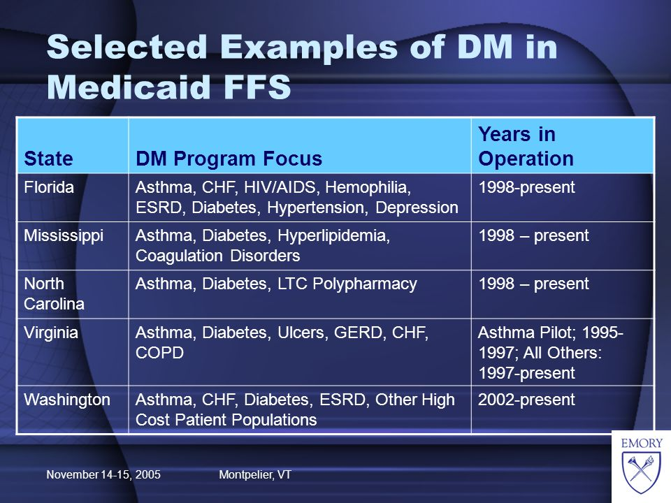 November 14-15, 2005 Montpelier, VT Selected Examples of DM in Medicaid FFS State DM Program Focus Years in Operation FloridaAsthma, CHF, HIV/AIDS, Hemophilia, ESRD, Diabetes, Hypertension, Depression 1998-present MississippiAsthma, Diabetes, Hyperlipidemia, Coagulation Disorders 1998 – present North Carolina Asthma, Diabetes, LTC Polypharmacy1998 – present VirginiaAsthma, Diabetes, Ulcers, GERD, CHF, COPD Asthma Pilot; 1995- 1997; All Others: 1997-present WashingtonAsthma, CHF, Diabetes, ESRD, Other High Cost Patient Populations 2002-present