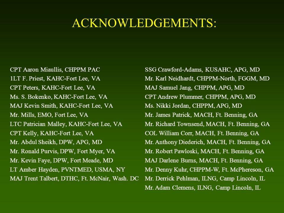 ACKNOWLEDGEMENTS: CPT Aaron Miaullis, CHPPM PAC 1LT F.