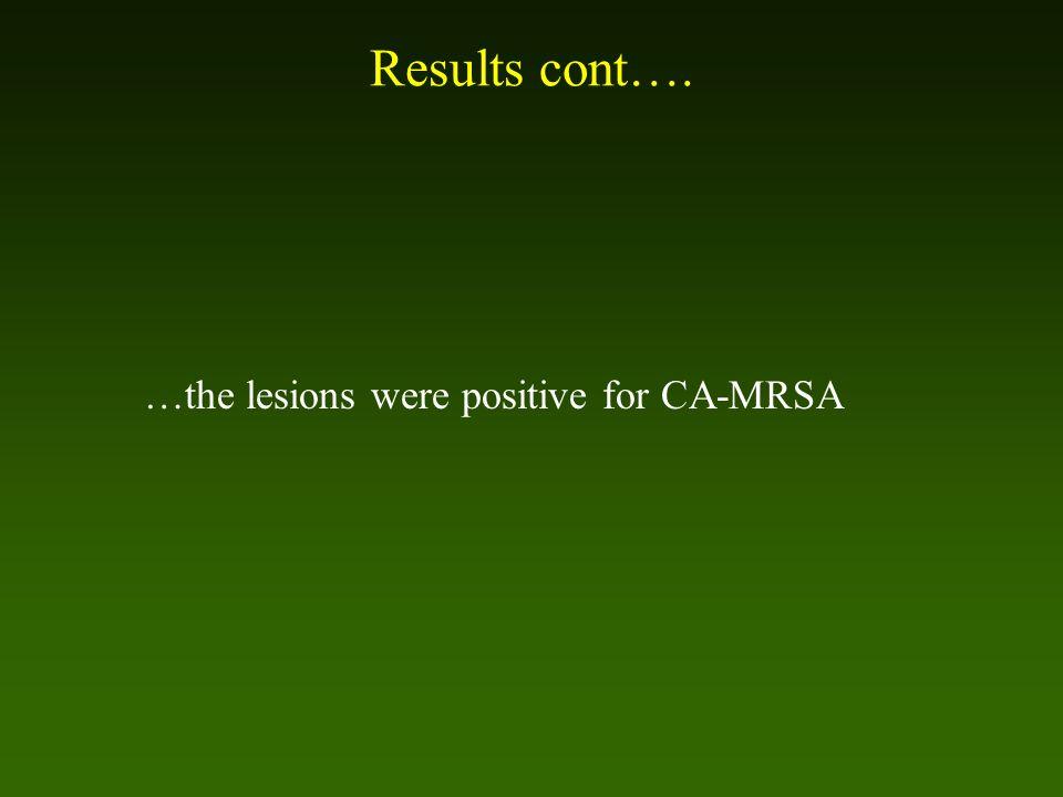 What is CA-MRSA.