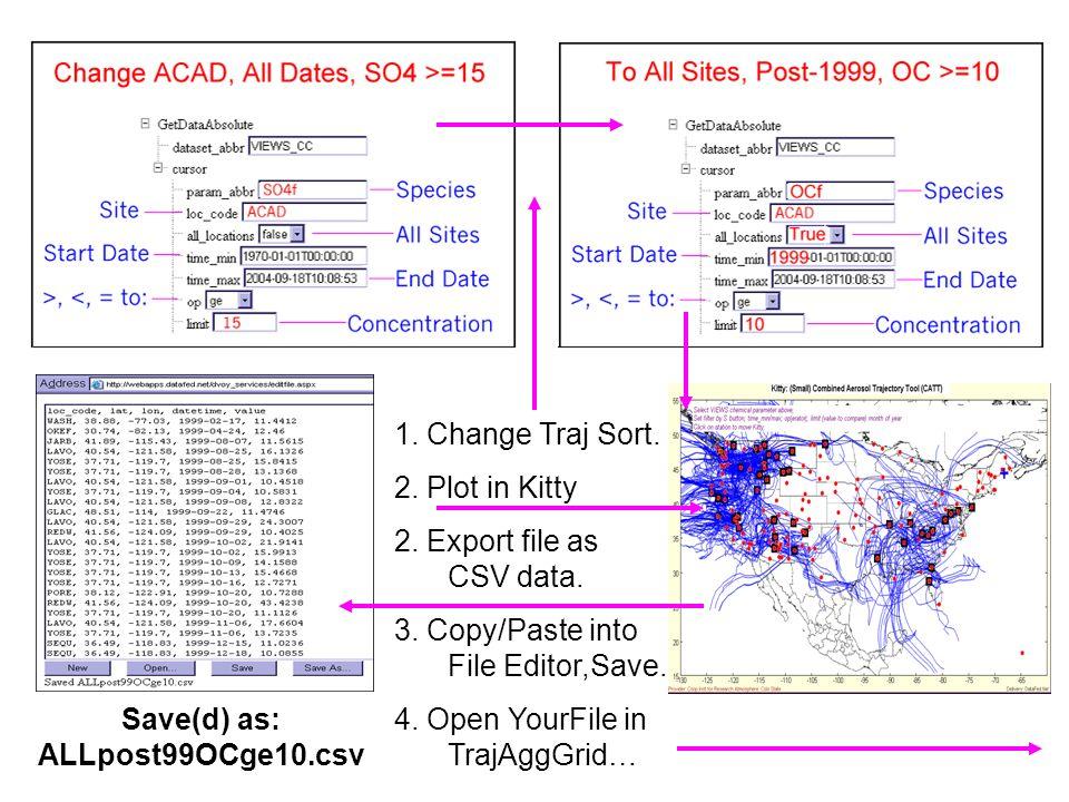 1. Change Traj Sort. 2. Plot in Kitty 2. Export file as CSV data.