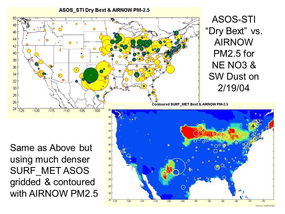 ASOS-STI Dry Bext vs.