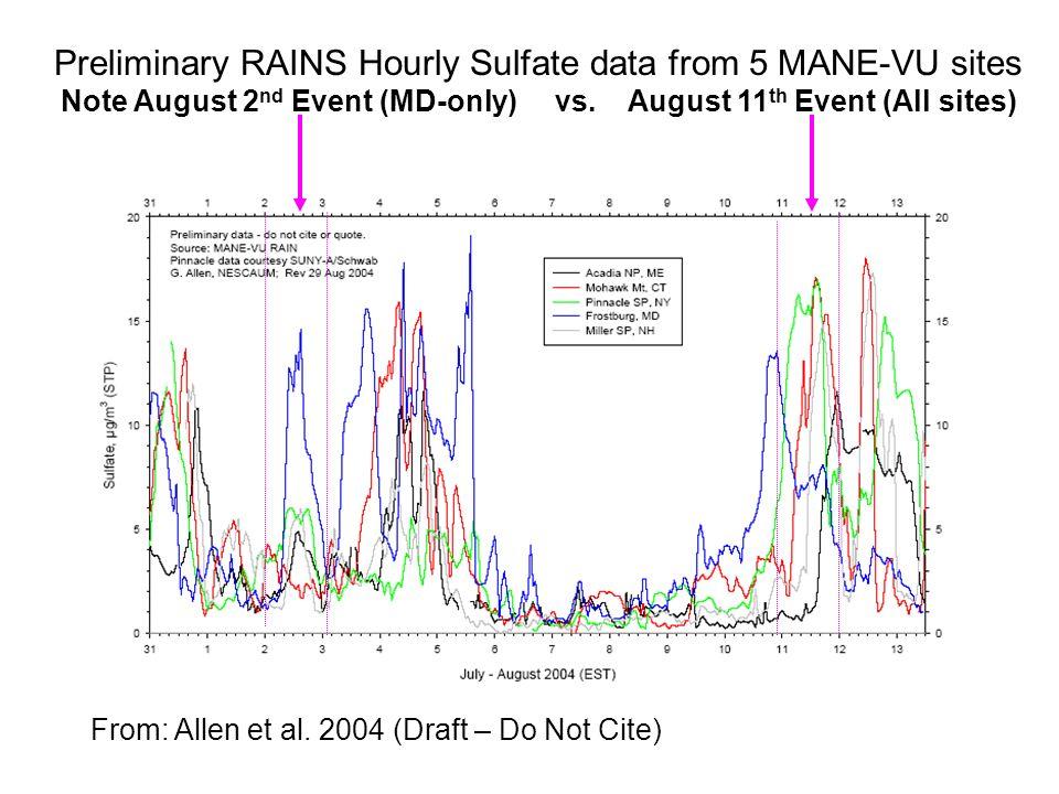 From: Allen et al.